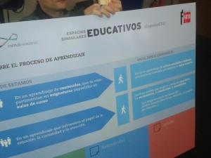 El Instituto y Fundación SM llevan a 50 expertos ante los espacios educativos del futuro