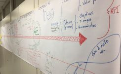 Grupo SM: Creando un nuevo modelo de relación con el cliente editorial